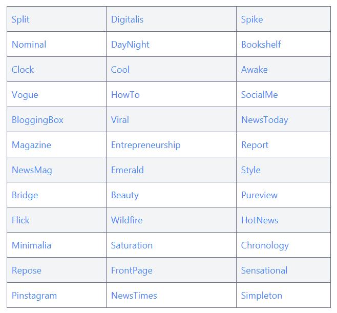 MyThemeShop tặng miễn phí giao diện