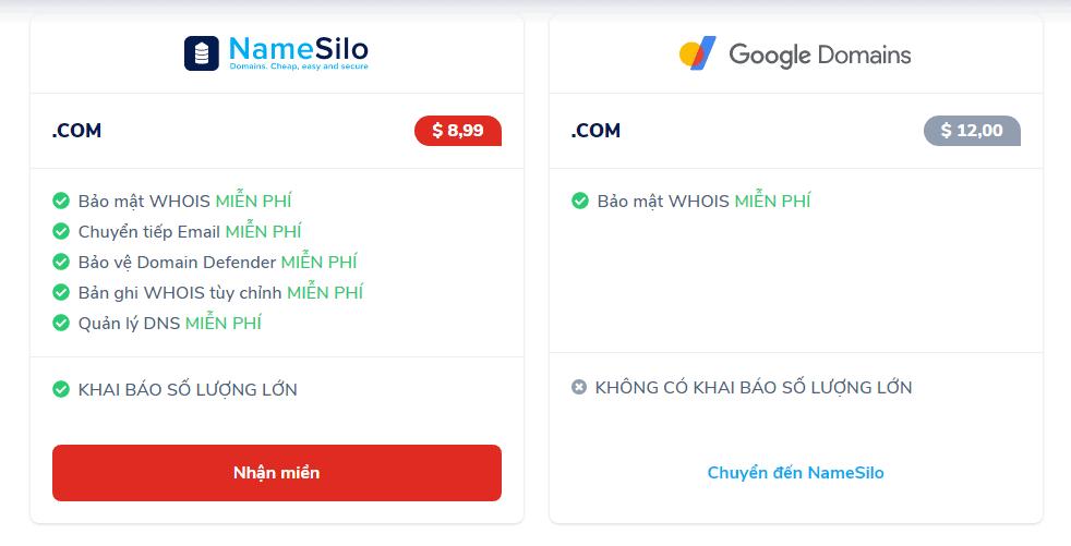 NameSilo vs Google Domain