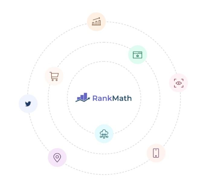 15 công cụ tích hợp sẵn trong Rank Math